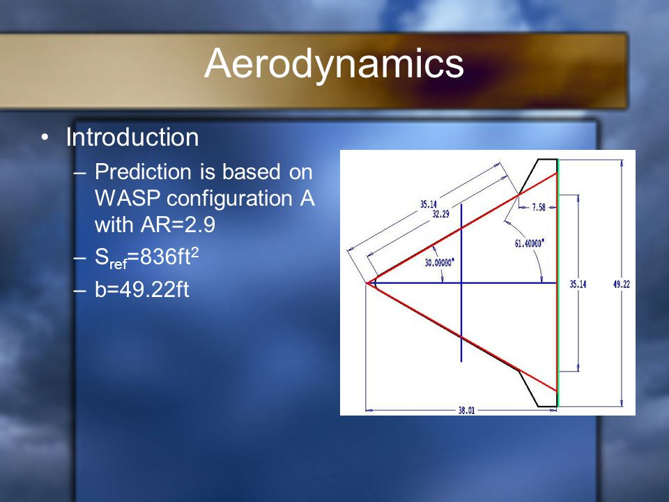 Aerodynamics Introduction –Prediction is based on WASP configuration A with AR=2.9 –S ref =836ft 2 –b=49.22ft