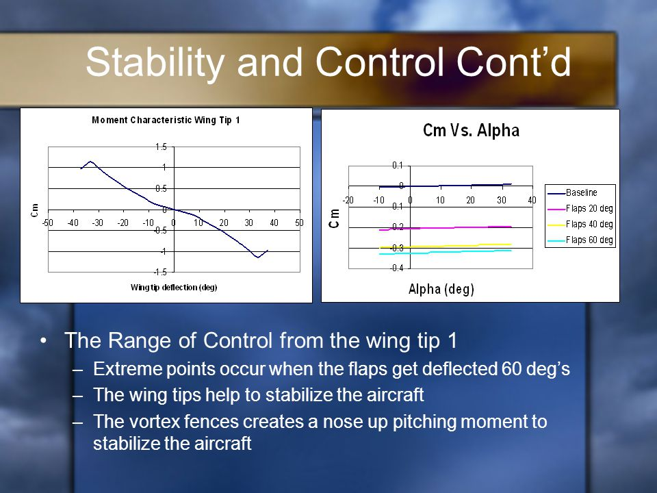 Stability and Control Cont'd The Range of Control from the wing tip 1 –Extreme points occur when the flaps get deflected 60 deg's –The wing tips help to stabilize the aircraft –The vortex fences creates a nose up pitching moment to stabilize the aircraft