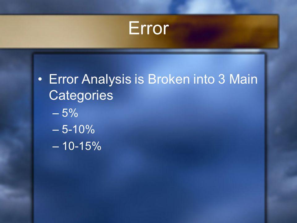 Error Error Analysis is Broken into 3 Main Categories –5% –5-10% –10-15%