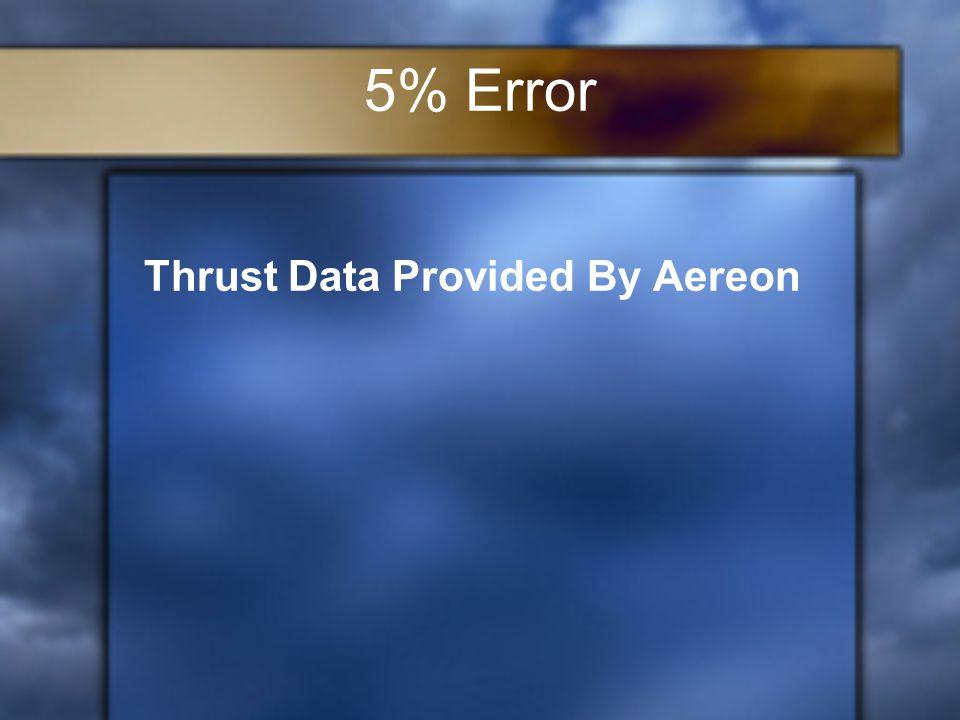 5% Error Thrust Data Provided By Aereon