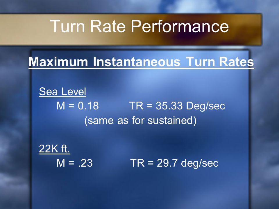 Turn Rate Performance Maximum Instantaneous Turn Rates Sea Level M = 0.18 TR = 35.33 Deg/sec (same as for sustained) 22K ft. M =.23 TR = 29.7 deg/sec