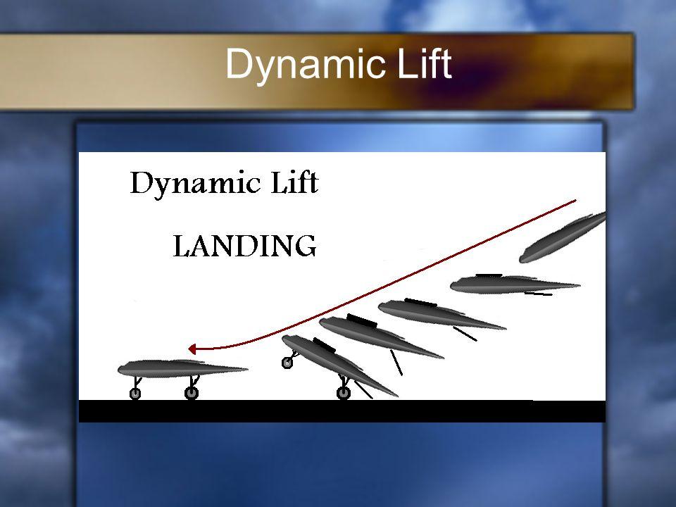 Dynamic Lift