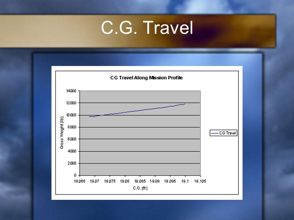 C.G. Travel