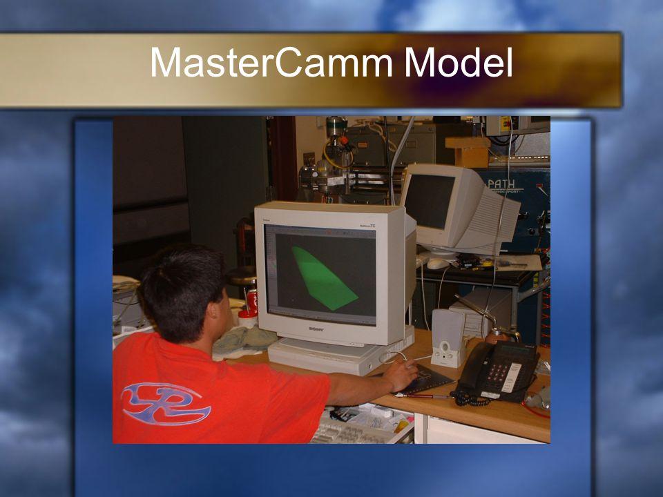 MasterCamm Model