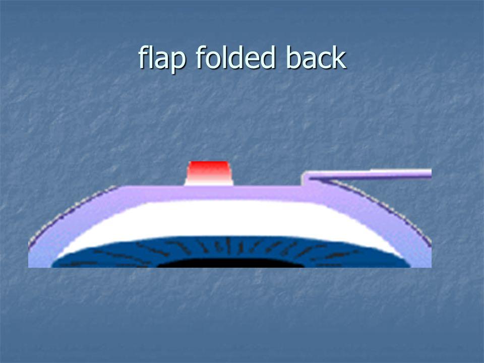flap folded back