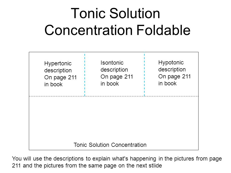 Tonic Solution Concentration Foldable You will use the descriptions to explain what's happening in the pictures from page 211 and the pictures from th