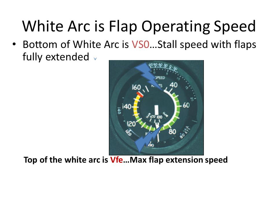 Green arc is the normal operating range Bottom of Green band represents Vs: The Stall speed with the flaps retracted Top of the Green Band is Vno Vno is maximum structural cruising speed