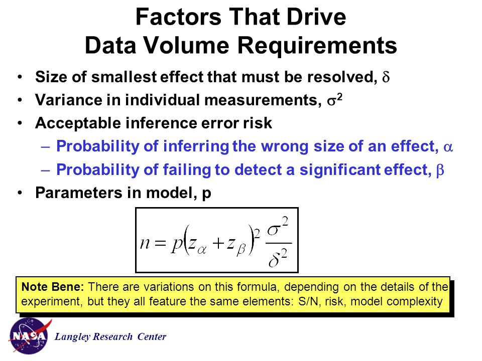 Langley Research Center Factors That Drive Data Volume Requirements Size of smallest effect that must be resolved,  Variance in individual measurements,  2 Acceptable inference error risk –Probability of inferring the wrong size of an effect,  –Probability of failing to detect a significant effect,  Parameters in model, p Note Bene: There are variations on this formula, depending on the details of the experiment, but they all feature the same elements: S/N, risk, model complexity