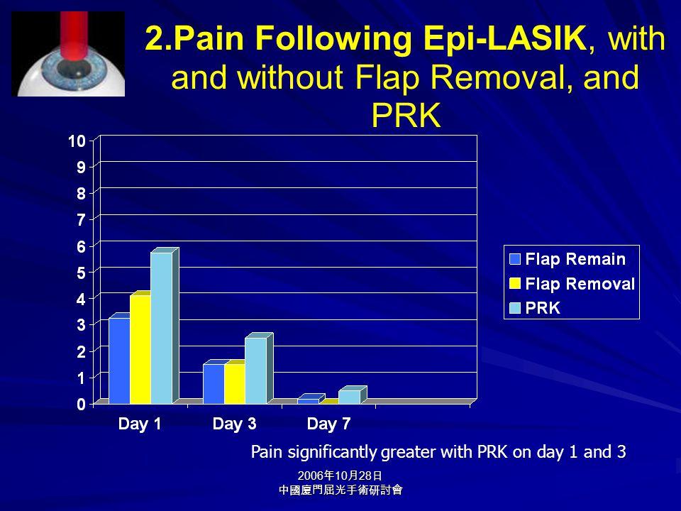 2006 年 10 月 28 日 中國廈門屈光手術研討會 2.Pain Following Epi-LASIK, with and without Flap Removal, and PRK Pain significantly greater with PRK on day 1 and 3