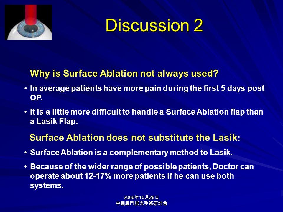 2006 年 10 月 28 日 中國廈門屈光手術研討會 Why is Surface Ablation not always used? Why is Surface Ablation not always used? In average patients have more pain duri