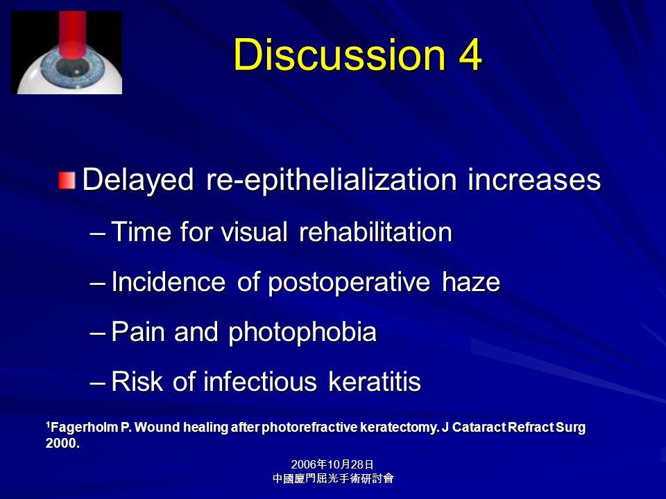 2006 年 10 月 28 日 中國廈門屈光手術研討會 Discussion 4 Delayed re-epithelialization increases –Time for visual rehabilitation –Incidence of postoperative haze –Pai