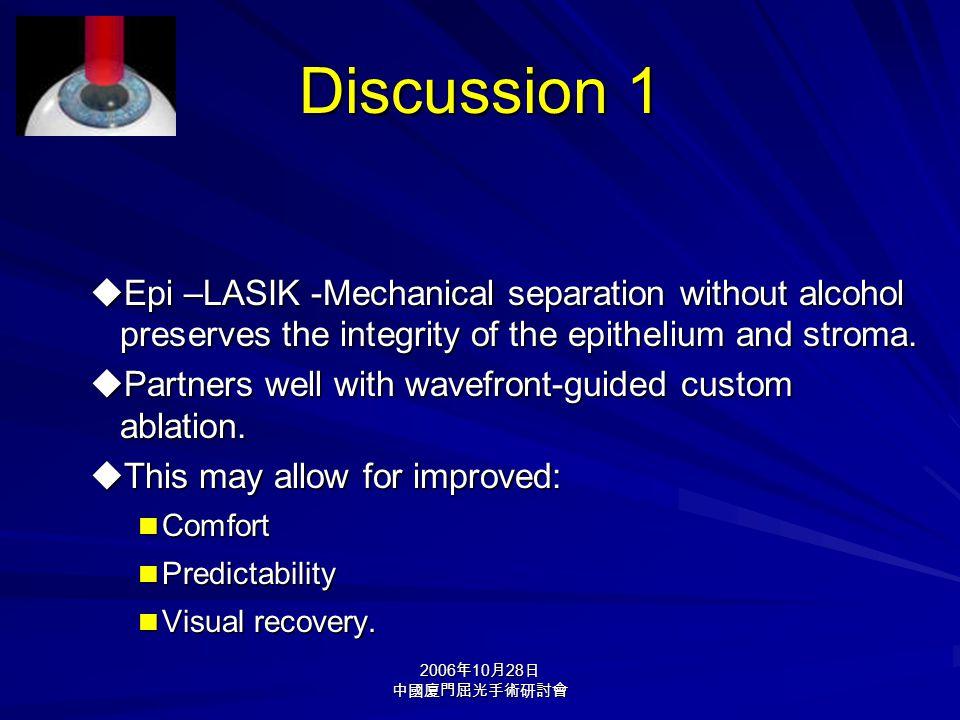 2006 年 10 月 28 日 中國廈門屈光手術研討會 Discussion 1  Epi –LASIK -Mechanical separation without alcohol preserves the integrity of the epithelium and stroma.
