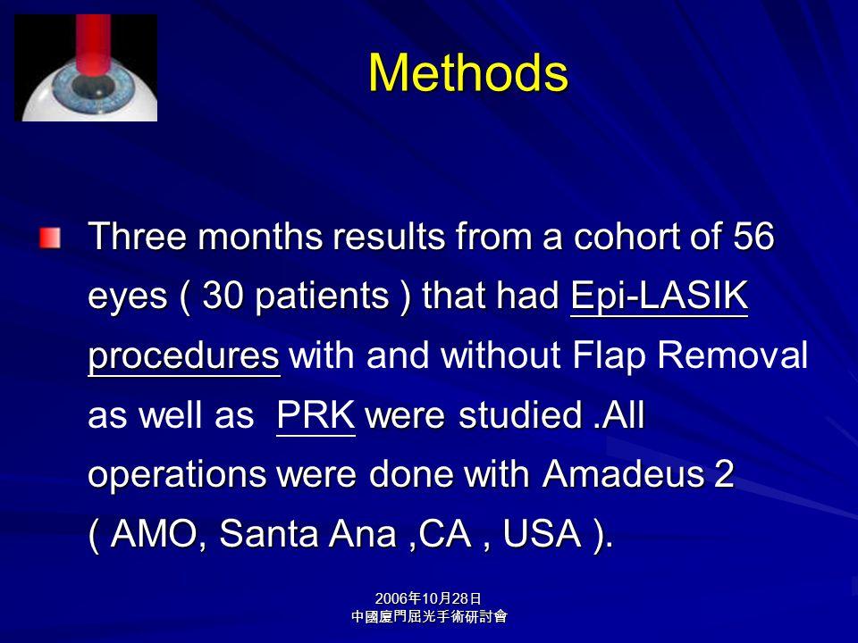 2006 年 10 月 28 日 中國廈門屈光手術研討會 Methods Three months results from a cohort of 56 eyes ( 30 patients ) that had Epi-LASIK procedures were studied.All operations were done with Amadeus 2 ( AMO, Santa Ana,CA, USA ).