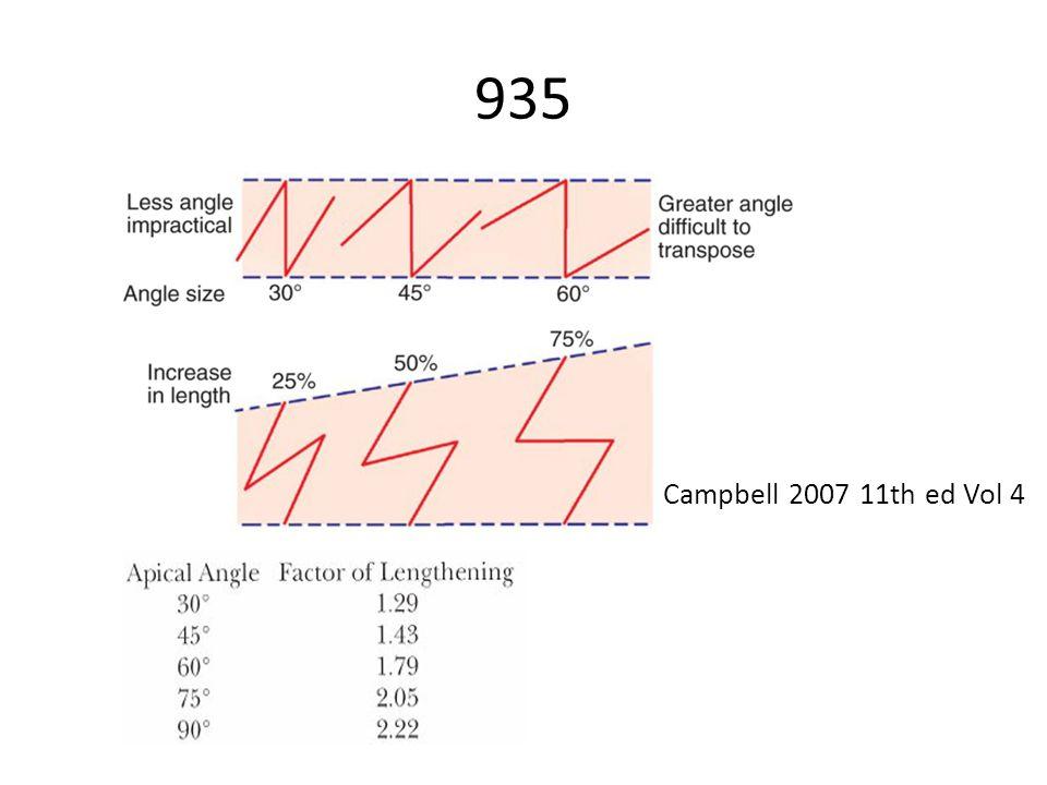 935 Campbell 2007 11th ed Vol 4