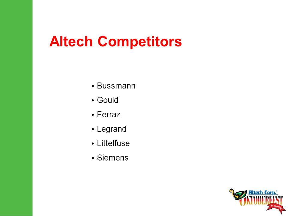 Altech Competitors Bussmann Gould Ferraz Legrand Littelfuse Siemens