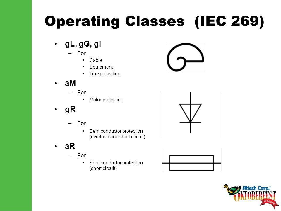 Operating Classes (IEC 269) gL, gG, gI –For Cable Equipment Line protection aM –For Motor protection gR –For Semiconductor protection (overload and short circuit) aR –For Semiconductor protection (short circuit)