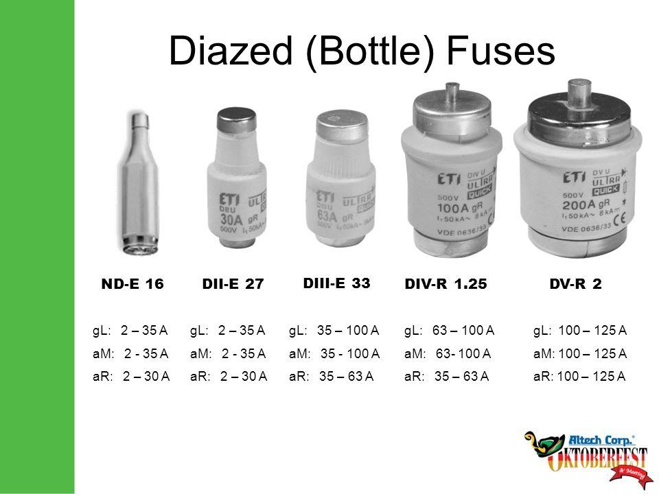 Diazed (Bottle) Fuses ND-E 16DII-E 27 DIII-E 33 DIV-R 1.25DV-R 2 gL: 2 – 35 A aM: 2 - 35 A aR: 2 – 30 A gL: 2 – 35 A aM: 2 - 35 A aR: 2 – 30 A gL: 35