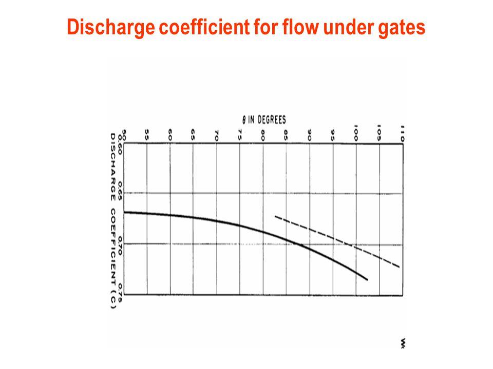 Discharge coefficient for flow under gates