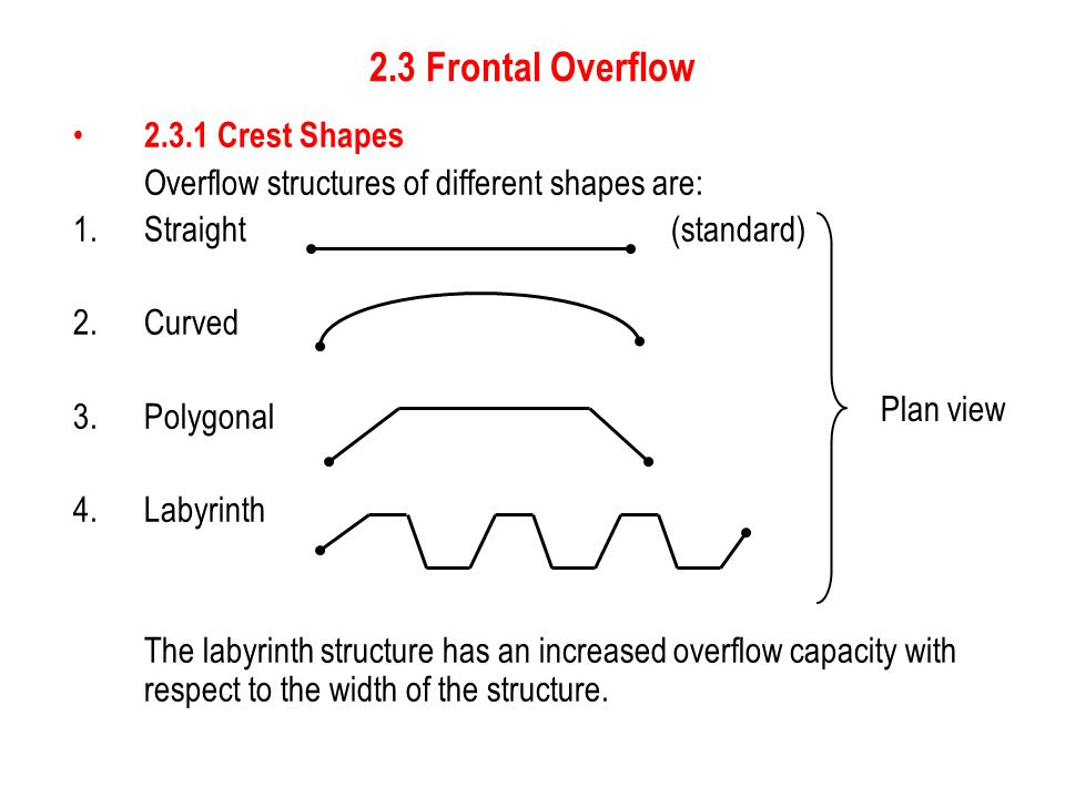 2.3 Frontal Overflow 2.3.1 Crest Shapes Overflow structures of different shapes are: 1.Straight (standard) 2.Curved 3.Polygonal 4.Labyrinth The labyri