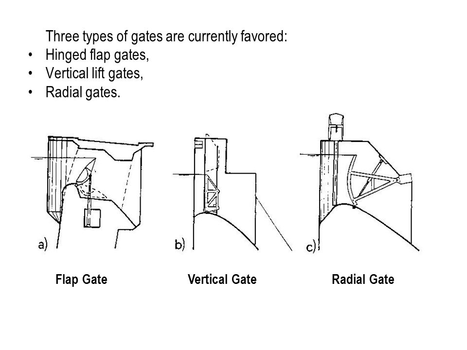 Three types of gates are currently favored: Hinged flap gates, Vertical lift gates, Radial gates. Flap GateVertical GateRadial Gate