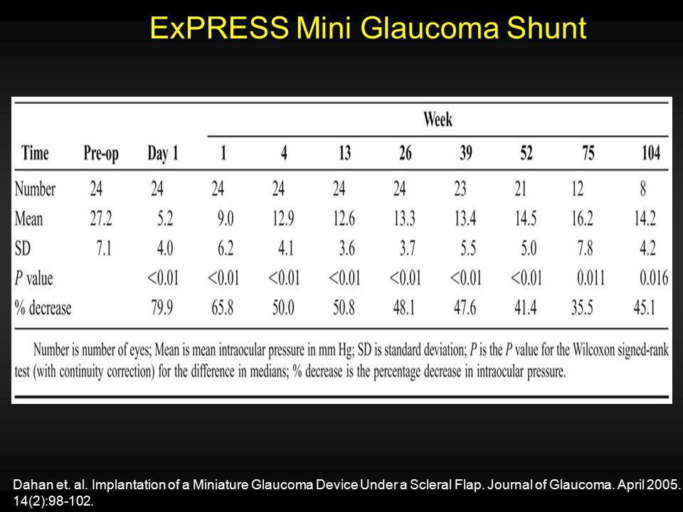 ExPRESS Mini Glaucoma Shunt Dahan et. al. Implantation of a Miniature Glaucoma Device Under a Scleral Flap. Journal of Glaucoma. April 2005. 14(2):98-