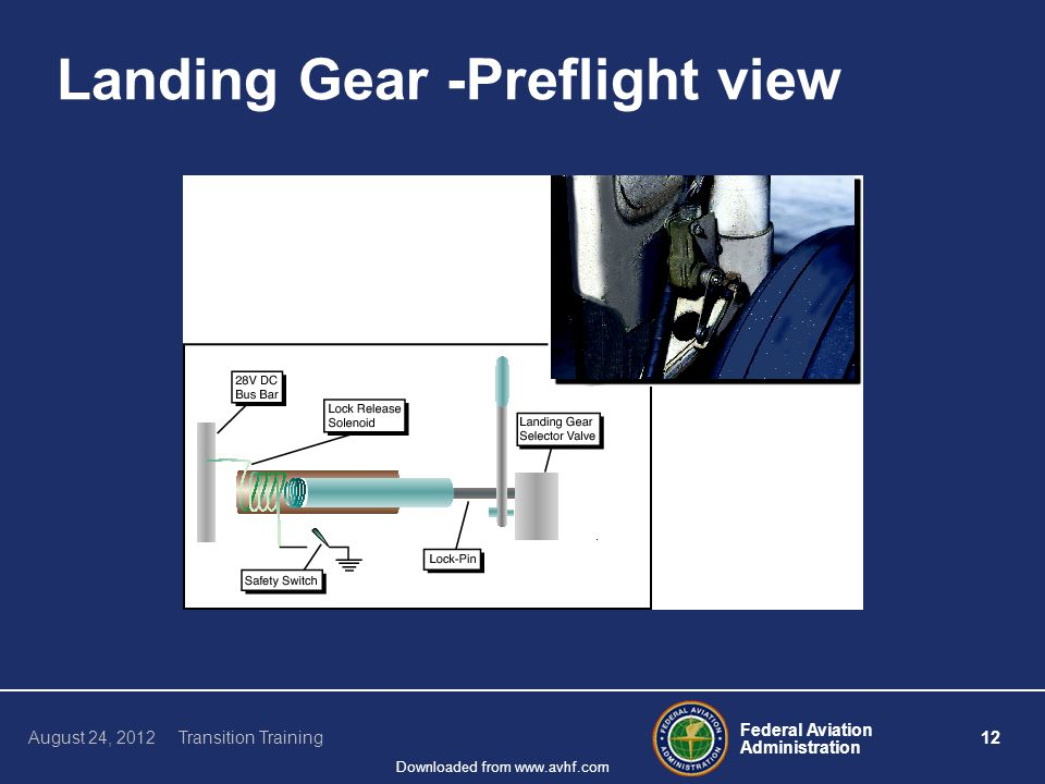 Federal Aviation Administration 12 August 24, 2012 Transition Training Downloaded from www.avhf.com Landing Gear -Preflight view