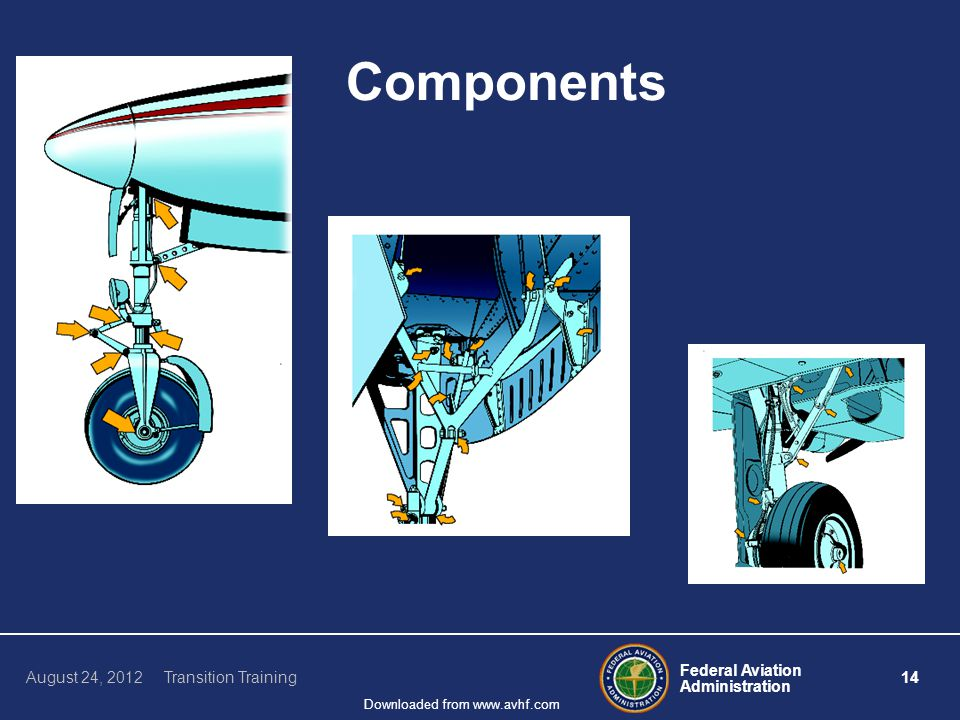 Federal Aviation Administration 14 August 24, 2012 Transition Training Downloaded from www.avhf.com Components