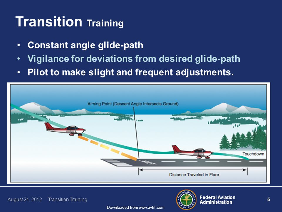 Federal Aviation Administration 5 August 24, 2012 Transition Training Downloaded from www.avhf.com Transition Training Constant angle glide-path Vigilance for deviations from desired glide-path Pilot to make slight and frequent adjustments.