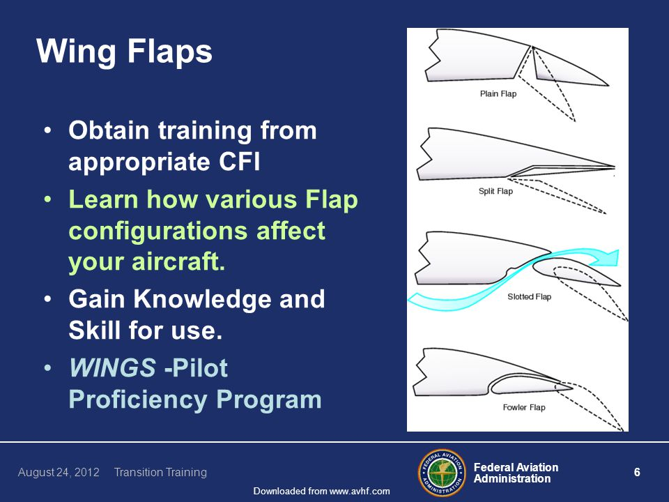 Federal Aviation Administration 6 August 24, 2012 Transition Training Downloaded from www.avhf.com Wing Flaps Obtain training from appropriate CFI Learn how various Flap configurations affect your aircraft.