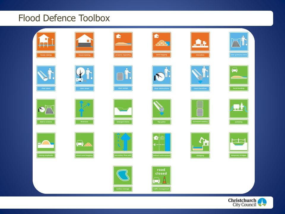 Flood Defence Toolbox