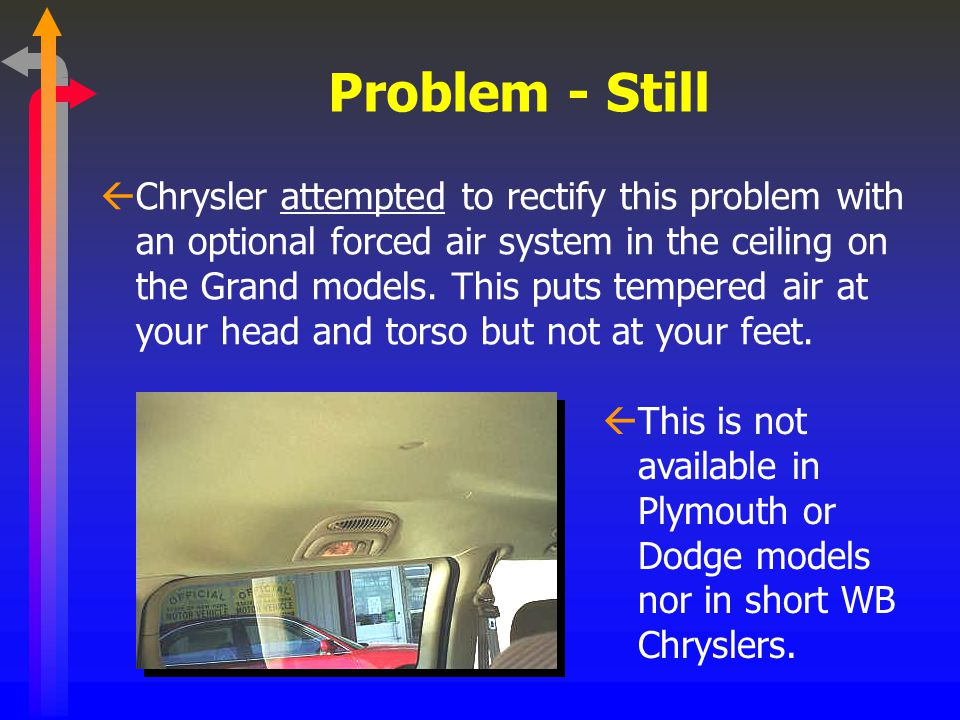 Problem ßThe problem is further compounded when objects are placed on the floor between the front seats thereby impeding the flow of tempered air from