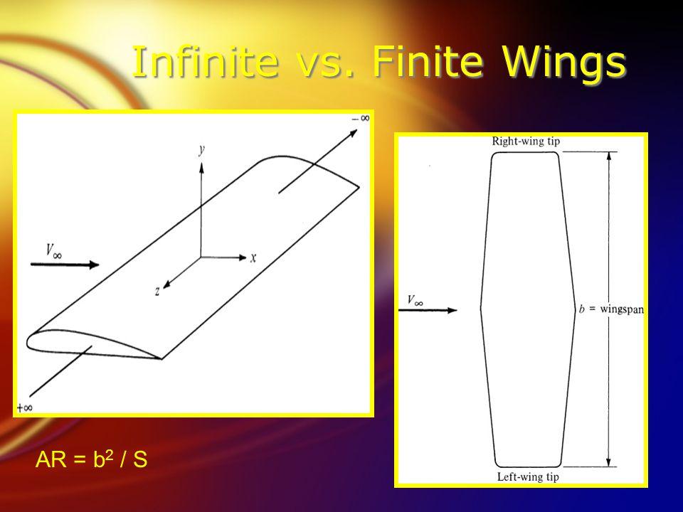 Infinite vs. Finite Wings AR = b 2 / S