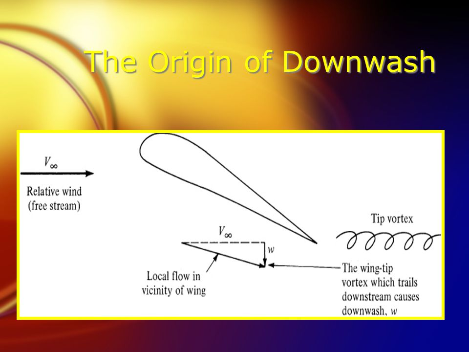 The Origin of Downwash
