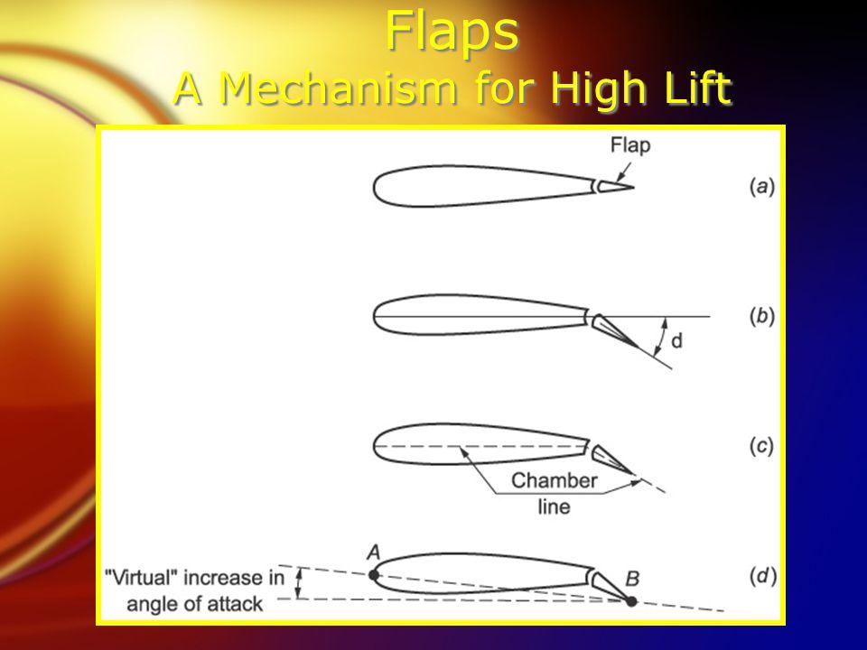 Flaps A Mechanism for High Lift