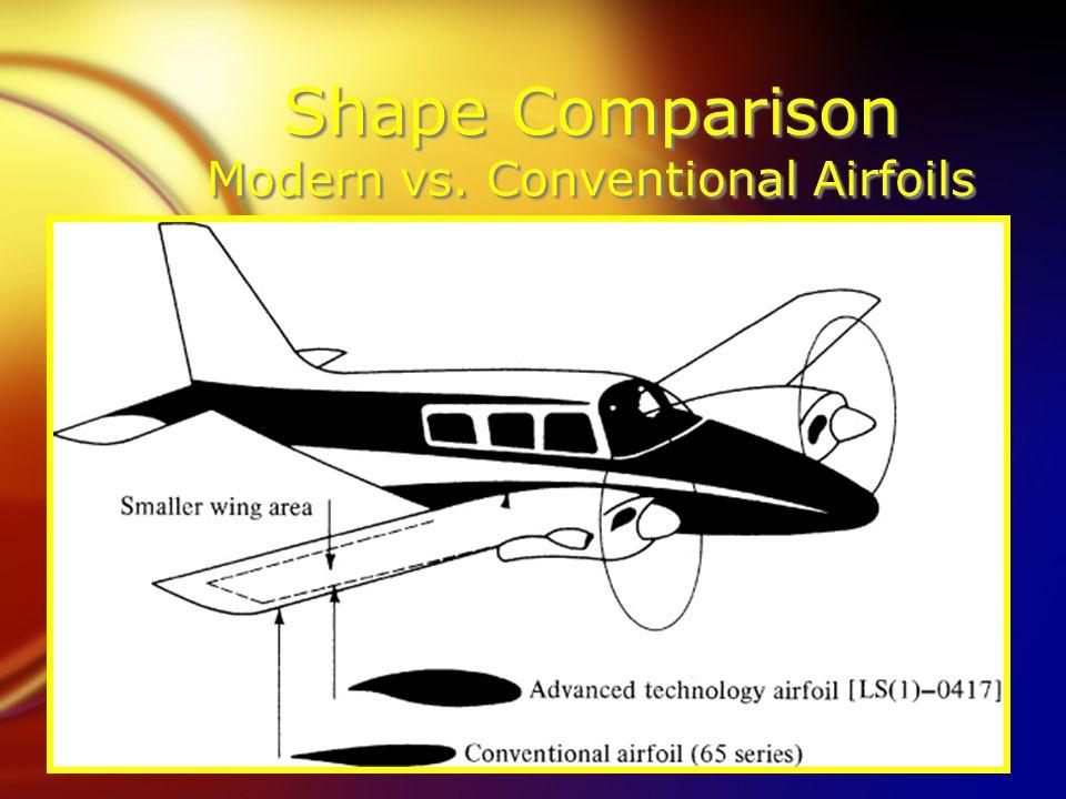 Shape Comparison Modern vs. Conventional Airfoils