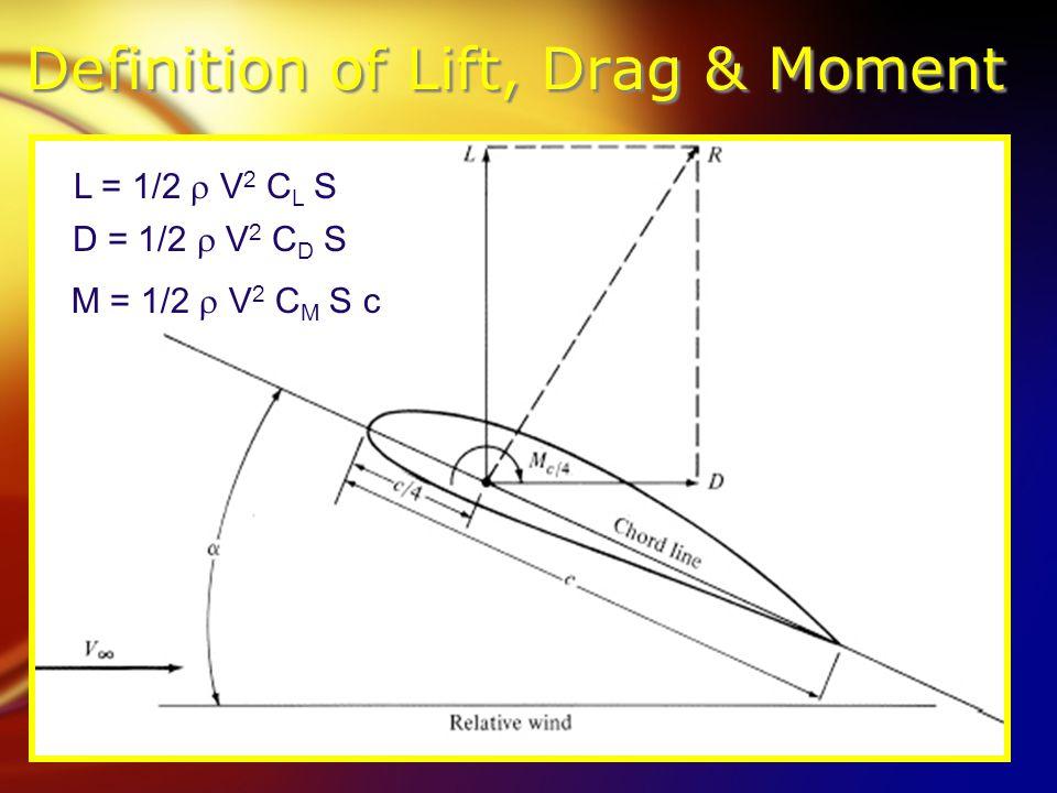 Definition of Lift, Drag & Moment L = 1/2  V 2 C L S D = 1/2  V 2 C D S M = 1/2  V 2 C M S c