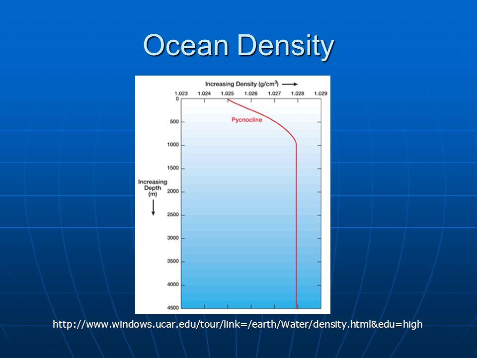 Ocean Density http://www.windows.ucar.edu/tour/link=/earth/Water/density.html&edu=high