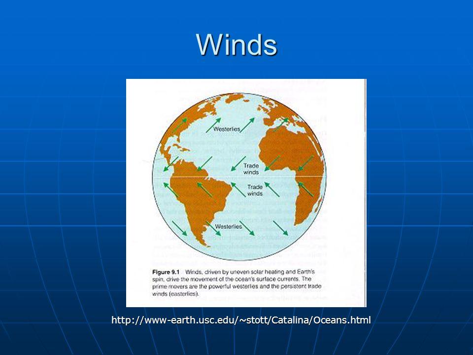 Winds http://www-earth.usc.edu/~stott/Catalina/Oceans.html
