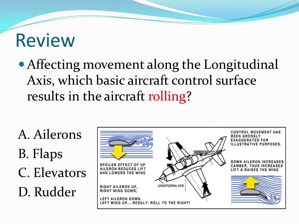 Review Affecting movement along the Longitudinal Axis, which basic aircraft control surface results in the aircraft rolling? A. Ailerons B. Flaps C. E