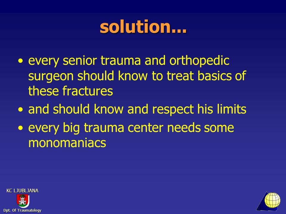 Dpt. Of Traumatology KC LJUBLJANA solution...
