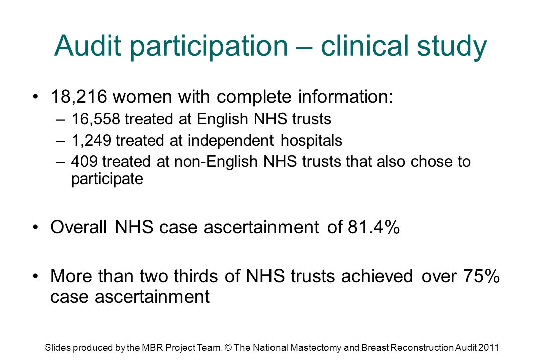 Audit participation – PROMs study 10,623 women asked to participate –8,725 (82%) gave their consent 8,159 women sent 3 month questionnaires –6,882 (84%) returned a completed questionnaire 8,536 women sent 18 month questionnaires –7,110 (83%) returned a completed questionnaire Slides produced by the MBR Project Team.