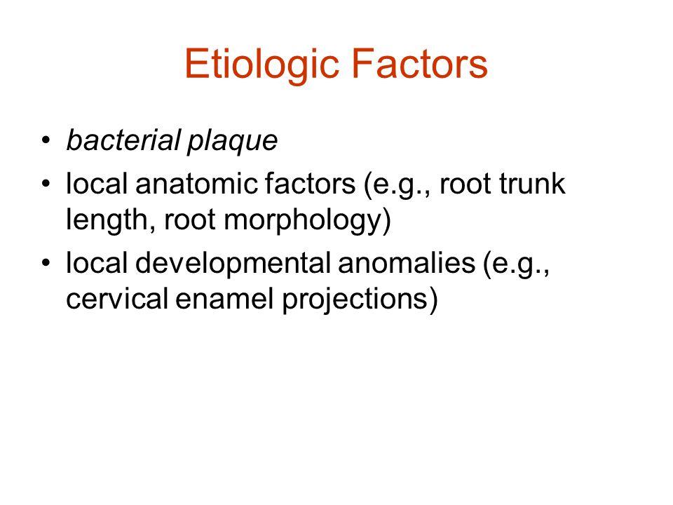 Etiologic Factors bacterial plaque local anatomic factors (e.g., root trunk length, root morphology) local developmental anomalies (e.g., cervical ena