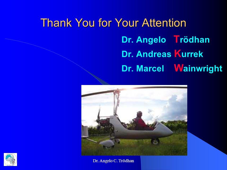 Dr. Angelo C. Trödhan INTRALIFT – Next Generation Sinuslift