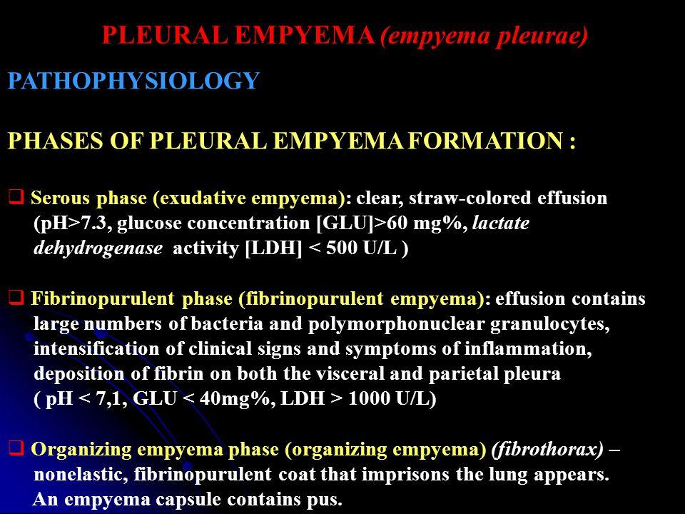PLEURAL EMPYEMA (empyema pleurae) PATHOPHYSIOLOGY PHASES OF PLEURAL EMPYEMA FORMATION :  Serous phase (exudative empyema): clear, straw-colored effus