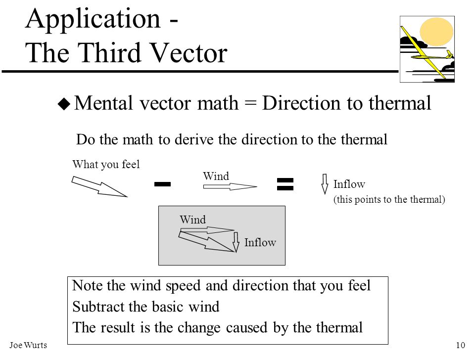 Joe Wurts10 Application - The Third Vector u Mental vector math = Direction to thermal Wind Inflow What you feel Do the math to derive the direction to the thermal Note the wind speed and direction that you feel Subtract the basic wind The result is the change caused by the thermal Wind Inflow (this points to the thermal)
