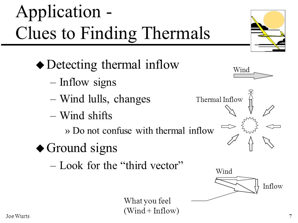Joe Wurts7 Application - Clues to Finding Thermals u Detecting thermal inflow –Inflow signs –Wind lulls, changes –Wind shifts »Do not confuse with thermal inflow u Ground signs –Look for the third vector What you feel (Wind + Inflow) Wind Inflow Wind Thermal Inflow