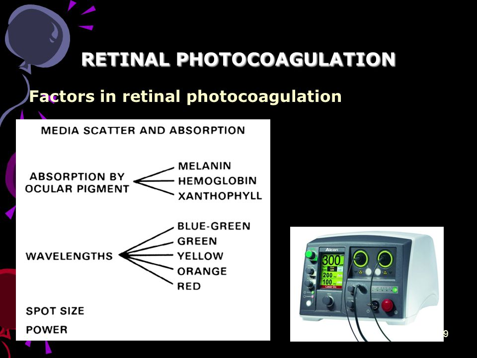 Retinal photocoagulation pan photocoagulation for diabetic retinopathy the aim is the elimination of abnormal retinal blood vessels through direct treatment to the blood vessels or destruction of the ischemic areas of the retina.