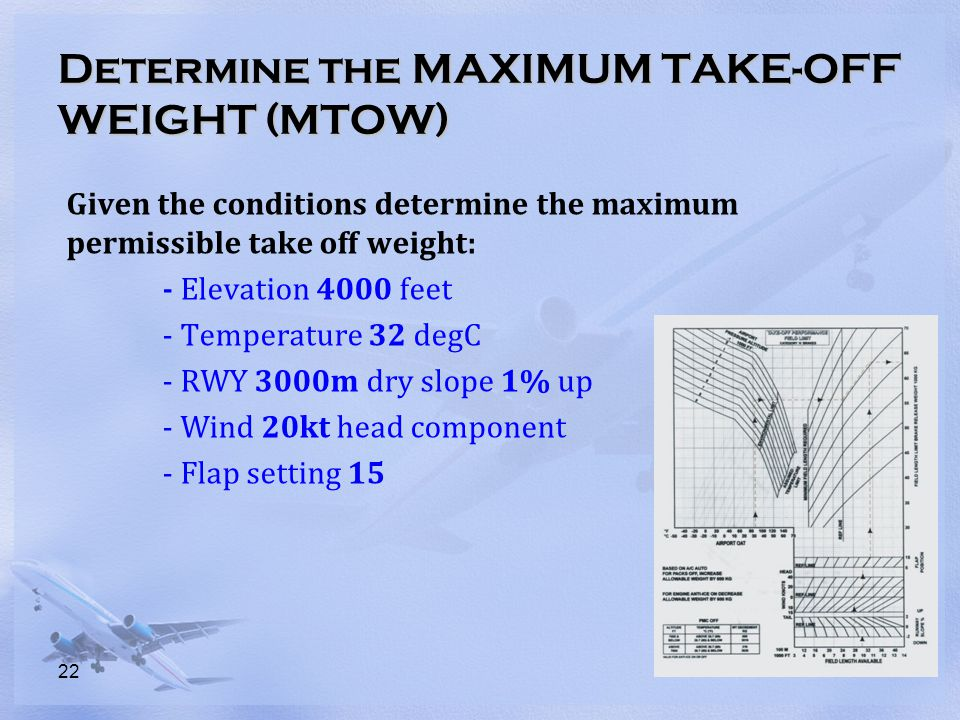 22 Determine the MAXIMUM TAKE-OFF WEIGHT (MTOW) Given the conditions determine the maximum permissible take off weight: - Elevation 4000 feet - Temper