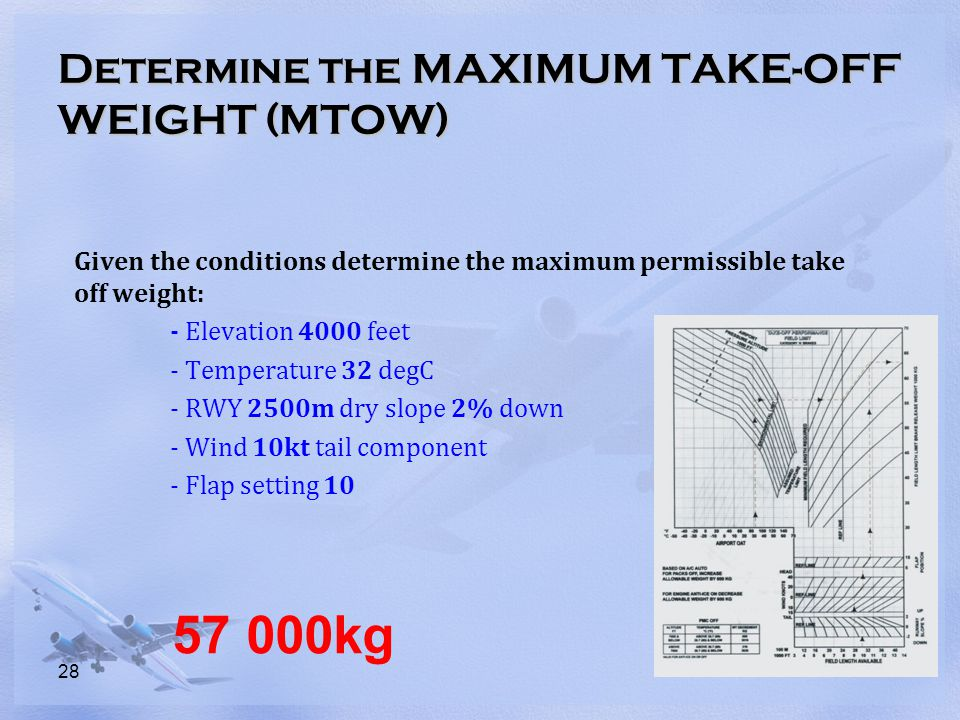28 Given the conditions determine the maximum permissible take off weight: - Elevation 4000 feet - Temperature 32 degC - RWY 2500m dry slope 2% down -