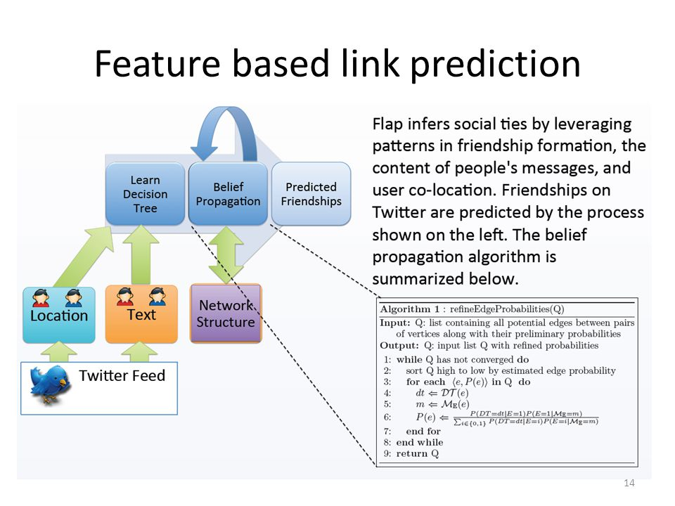 Feature based link prediction 14
